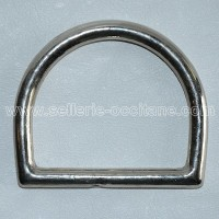 Rings, squares & D rings